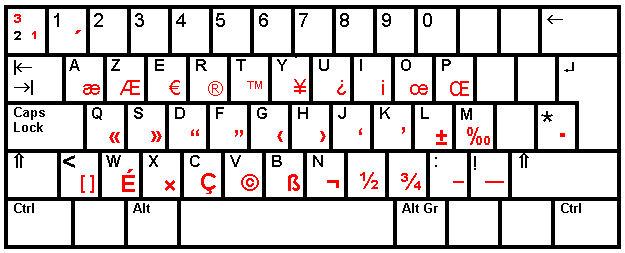 comment faire n espagnol clavier mac